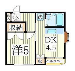 ソニックニシノ[2階]の間取り