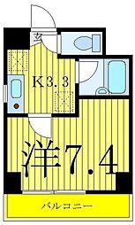 上野駅 11.0万円