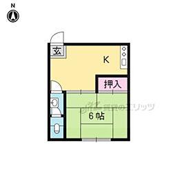 山鳩アパート