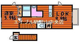 岡山県岡山市中区関丁目なしの賃貸アパートの間取り