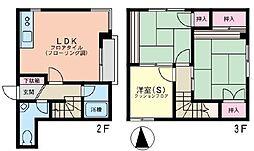 大地ビル[2階]の間取り