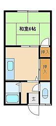 すみれ荘[101号室]の間取り