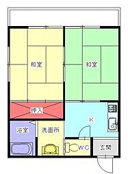 八街駅 3.7万円