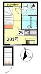 インベストビギン羽田7 bt[201kk号室]の間取り
