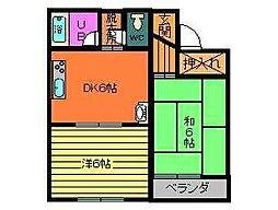 千葉アパート 2階2DKの間取り