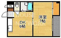 西賀茂ロイヤルリバーマンション[208号室号室]の間取り