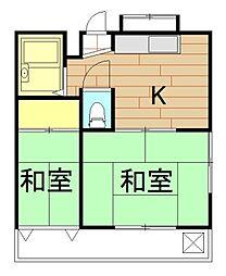 神奈川県川崎市中原区苅宿の賃貸アパートの間取り
