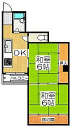 クローカス三条[3階]の間取り