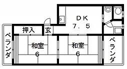 菱屋西ハウス[202号室号室]の間取り