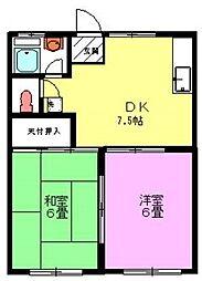 リバーヒル桐ケ谷[2F号室]の間取り
