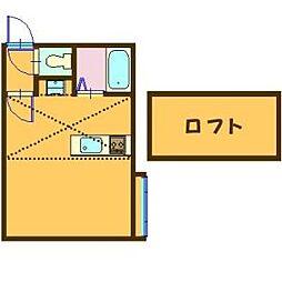 ベルトピア札幌II