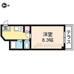 山科駅 3.4万円