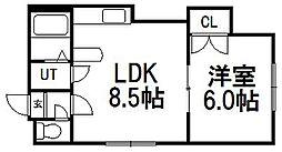 北海道札幌市豊平区平岸三条17丁目の賃貸アパートの間取り