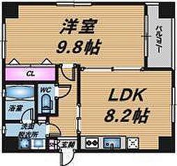 南森町駅 13.3万円