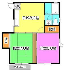 フレグランス平塚[2階]の間取り