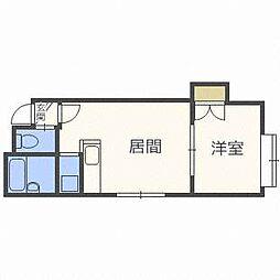 クリエイト東札幌[2階]の間取り