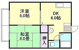 ラクシュリーマンションB棟[2階]の間取り