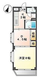 神奈川区神大寺3丁目 パークサイド宮里301号室[3階]の間取り