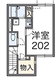 千葉県松戸市稔台3の賃貸アパートの間取り