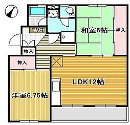 宮城県仙台市宮城野区平成1丁目の賃貸マンションの間取り