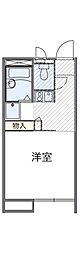 千葉県松戸市大橋の賃貸アパートの間取り