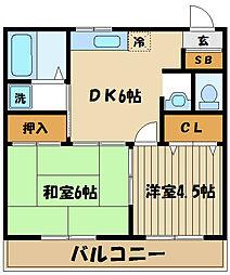 東京都府中市本宿町3丁目の賃貸マンションの間取り