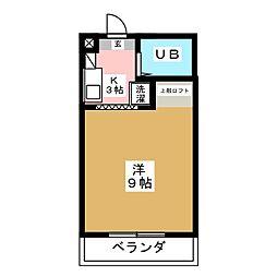 長町駅 3.6万円