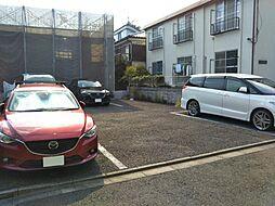 洗足池駅 2.0万円