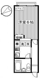 中央前橋駅 2.5万円
