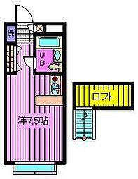 埼玉県川口市芝富士2丁目の賃貸アパートの間取り