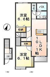 ジェネシスI[2階]の間取り