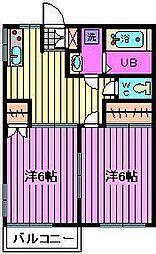 大宮藤ガーデン[206号室]の間取り