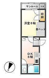ロアール青葉[1階]の間取り