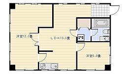 須永マンション[2号室]の間取り