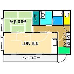 レッドハットII[2階]の間取り
