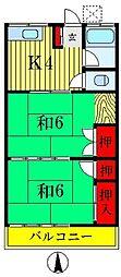 田中荘I[202号室]の間取り