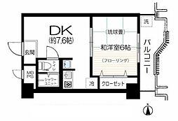 天王寺駅 1,080万円