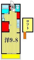 アースヒルズ北松戸[2階]の間取り