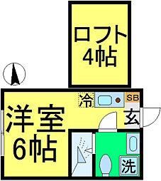 新小岩駅 6.5万円