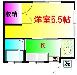 中野駅 5.3万円
