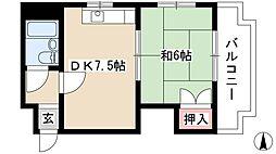 金山駅 3.6万円
