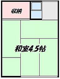 梅屋敷駅 2.9万円