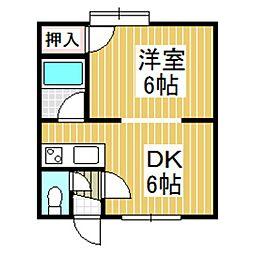 ソシアルマキ[201号室]の間取り