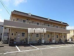 パナハイツ室 B棟[2階]の外観