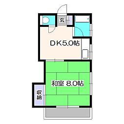 前田コーポ[2階]の間取り