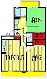 千葉県船橋市東船橋4丁目の賃貸アパートの間取り