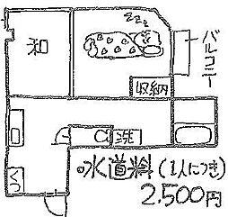 アベニューNAGAKI[502号室]の間取り