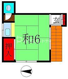 馬橋駅 2.5万円