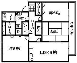 オークソフィア2[2階]の間取り