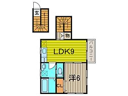(仮称)SFA新築アパート[201号室]の間取り